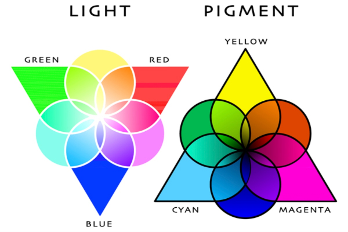 BSOC ONLINE: The Magic of Color: Tips and Tricks for Creating Enchanting Color Combinations